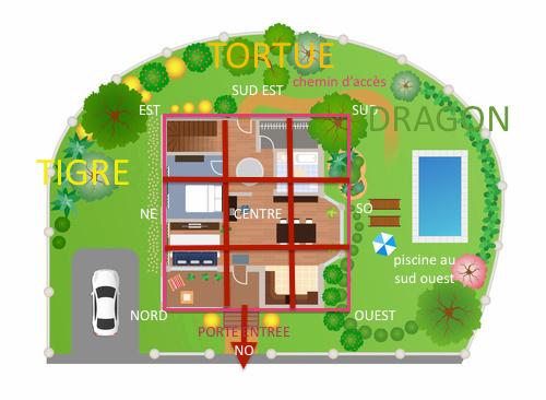 Ateliers Feng Shui Ressource - Aix en Provence 13100